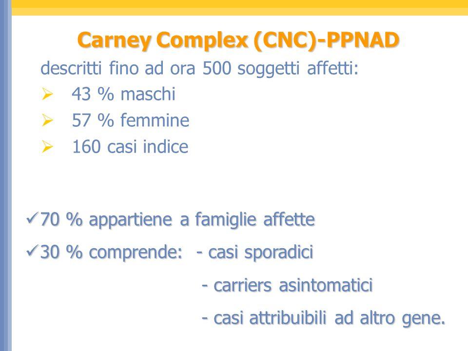 Carney Complex (CNC)-PPNAD descritti fino ad ora 500 soggetti affetti: 43 % maschi 57 % femmine 160 casi indice 70 % appartiene a famiglie affette 70