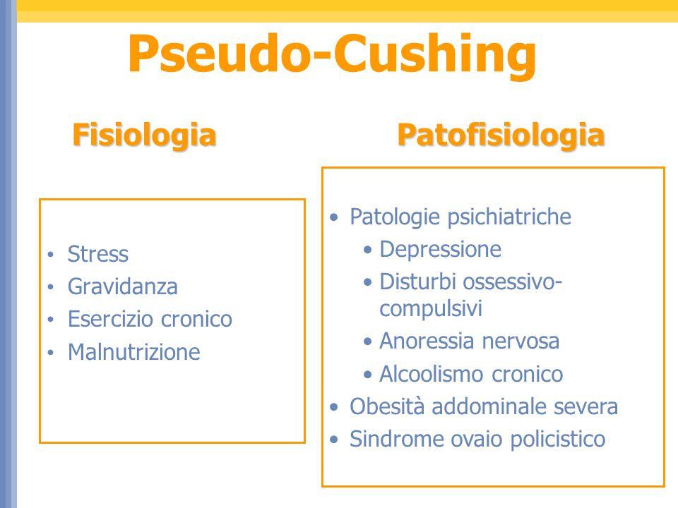 Pseudo-Cushing Stress Gravidanza Esercizio cronico Malnutrizione Patologie psichiatriche Depressione Disturbi ossessivo- compulsivi Anoressia nervosa