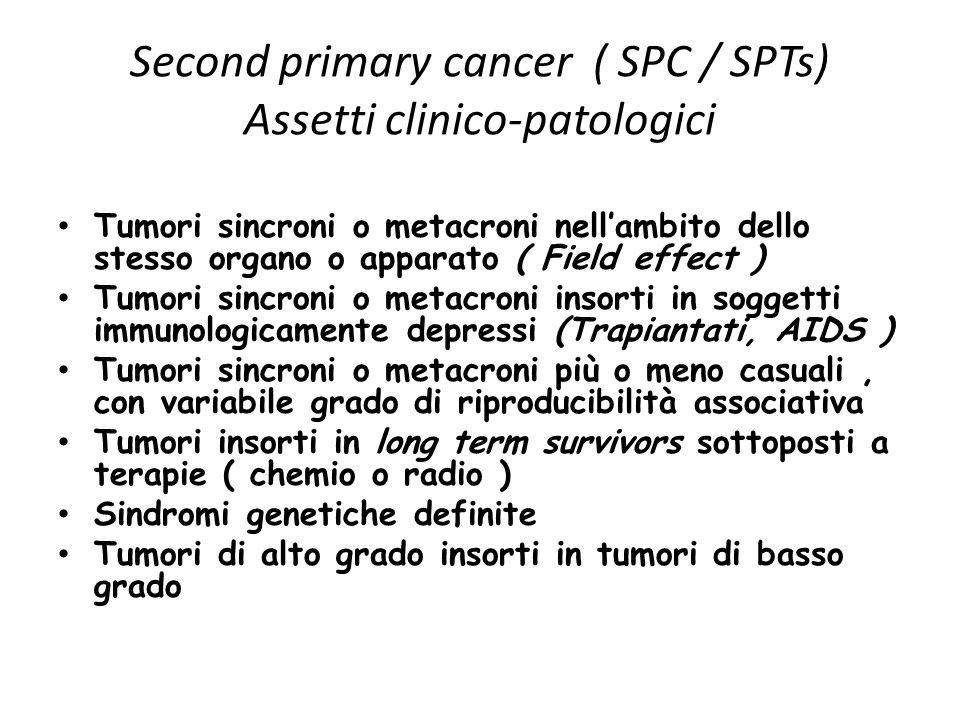 Second primary cancer ( SPC / SPTs) Assetti clinico-patologici Tumori sincroni o metacroni nellambito dello stesso organo o apparato ( Field effect )