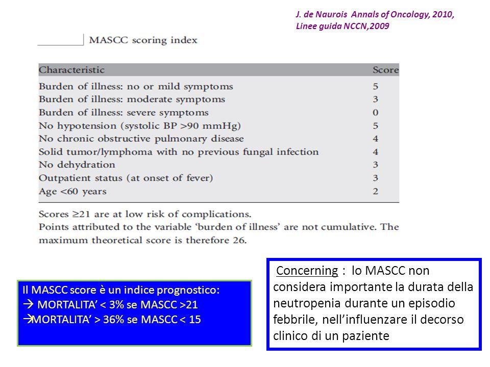 J. de Naurois Annals of Oncology, 2010, Linee guida NCCN,2009 Il MASCC score è un indice prognostico: MORTALITA 21 MORTALITA > 36% se MASCC < 15 Conce