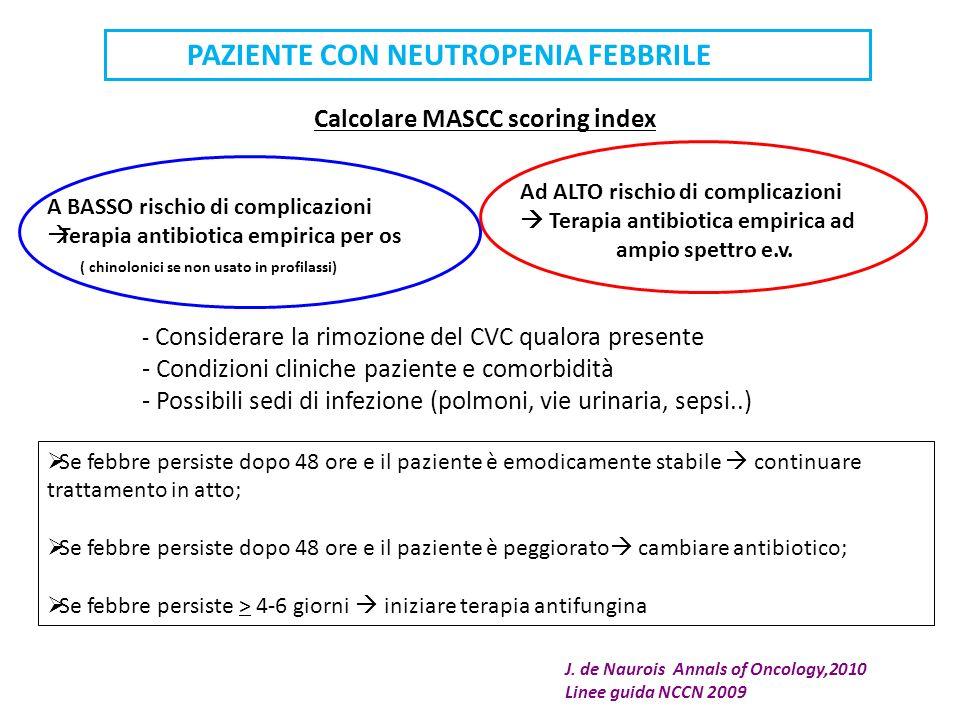 PAZIENTE CON NEUTROPENIA FEBBRILE Ad ALTO rischio di complicazioni Terapia antibiotica empirica ad ampio spettro e.v. A BASSO rischio di complicazioni