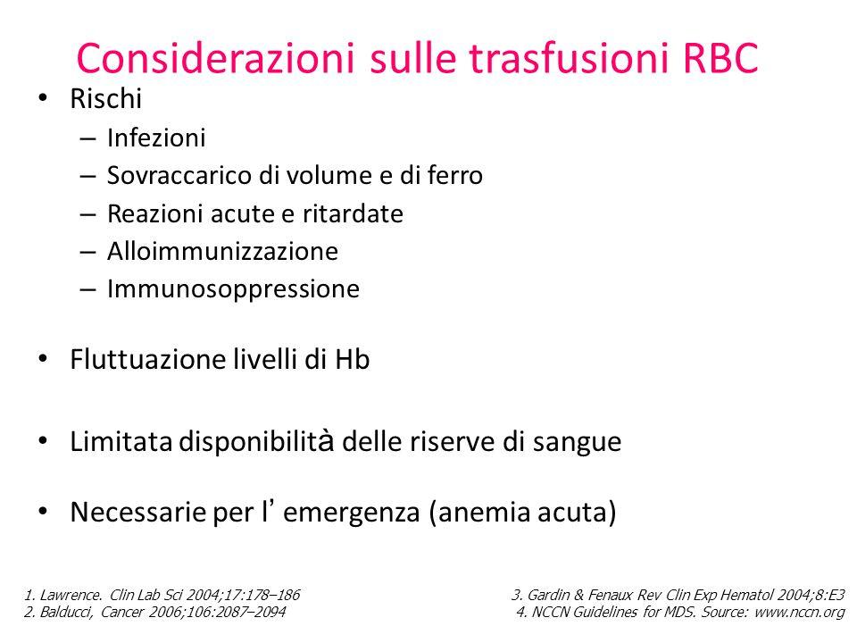 Considerazioni sulle trasfusioni RBC Rischi – Infezioni – Sovraccarico di volume e di ferro – Reazioni acute e ritardate – Alloimmunizzazione – Immuno