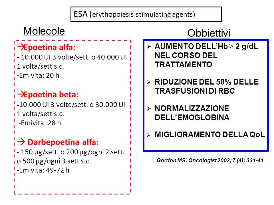 ESA ( erythopoiesis stimulating agents) Epoetina alfa: - 10.000 UI 3 volte/sett. o 40.000 UI 1 volta/sett s.c. -Emivita: 20 h Epoetina beta: -10.000 U