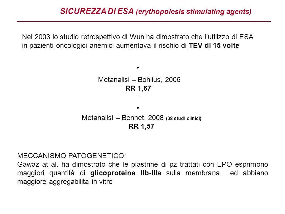 SICUREZZA DI ESA (erythopoiesis stimulating agents) Nel 2003 lo studio retrospettivo di Wun ha dimostrato che lutilizzo di ESA in pazienti oncologici