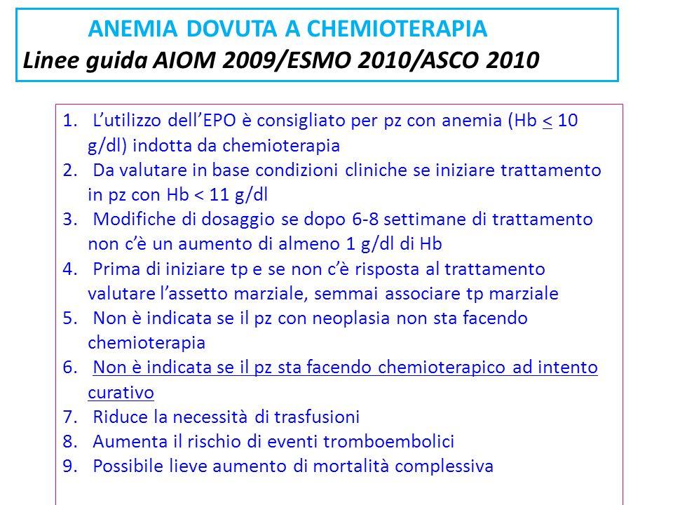 ANEMIA DOVUTA A CHEMIOTERAPIA Linee guida AIOM 2009/ESMO 2010/ASCO 2010 1. Lutilizzo dellEPO è consigliato per pz con anemia (Hb < 10 g/dl) indotta da