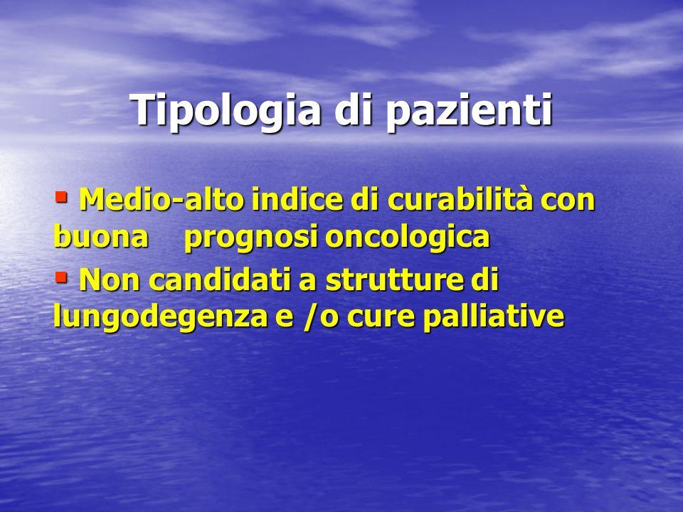 Tipologia di pazienti Medio-alto indice di curabilità con buona prognosi oncologica Medio-alto indice di curabilità con buona prognosi oncologica Non
