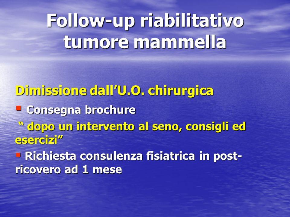 Follow-up riabilitativo tumore mammella Dimissione dallU.O. chirurgica Consegna brochure Consegna brochure dopo un intervento al seno, consigli ed ese