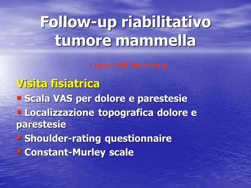 Follow-up riabilitativo tumore mammella Visita fisiatrica Scala VAS per dolore e parestesie Scala VAS per dolore e parestesie Localizzazione topografi