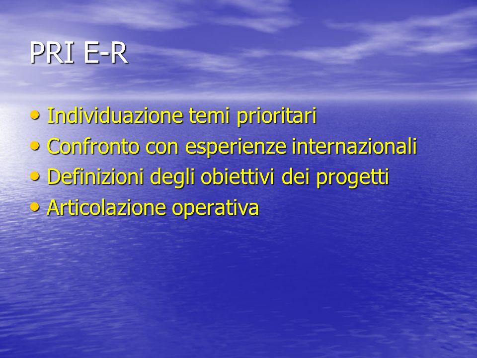PRI E-R Individuazione temi prioritari Individuazione temi prioritari Confronto con esperienze internazionali Confronto con esperienze internazionali