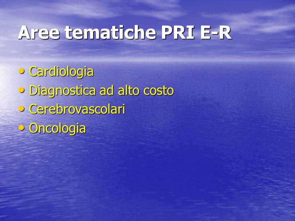 Aree tematiche PRI E-R Cardiologia Cardiologia Diagnostica ad alto costo Diagnostica ad alto costo Cerebrovascolari Cerebrovascolari Oncologia Oncolog