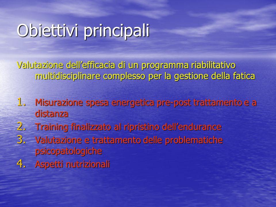 Obiettivi principali Valutazione dellefficacia di un programma riabilitativo multidisciplinare complesso per la gestione della fatica 1. Misurazione s