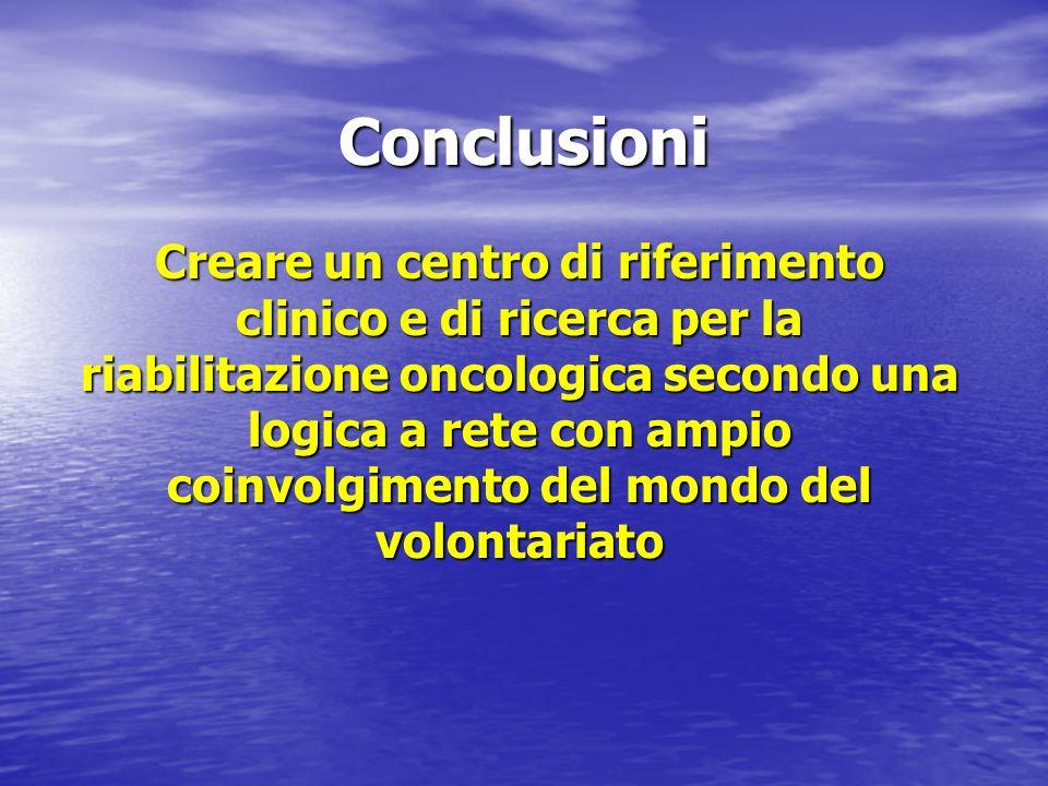 Conclusioni Creare un centro di riferimento clinico e di ricerca per la riabilitazione oncologica secondo una logica a rete con ampio coinvolgimento d