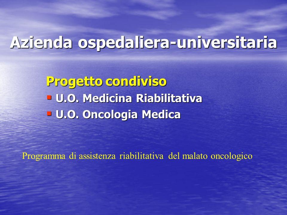 Obiettivo del progetto Percorso finalizzato a: Prevenzione Prevenzione Valutazione Valutazione Recupero Recupero Disabilità insorte in seguito alla malattia primaria e/o alle cure effettuate