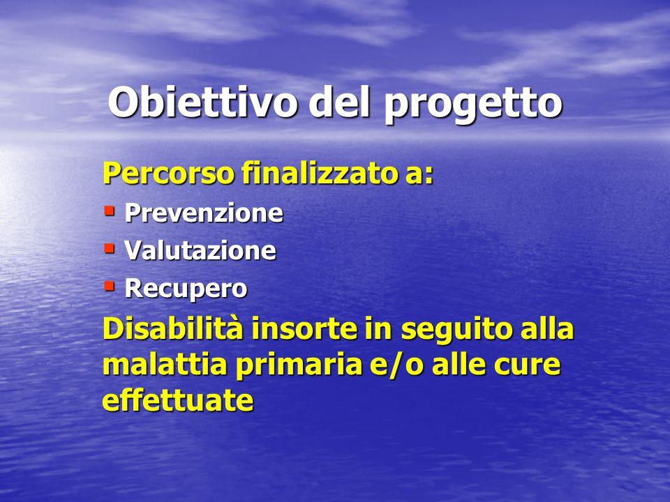 Obiettivo del progetto Percorso finalizzato a: Prevenzione Prevenzione Valutazione Valutazione Recupero Recupero Disabilità insorte in seguito alla ma