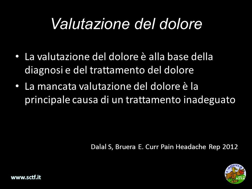 Valutazione del dolore La valutazione del dolore è alla base della diagnosi e del trattamento del dolore La mancata valutazione del dolore è la principale causa di un trattamento inadeguato Dalal S, Bruera E.