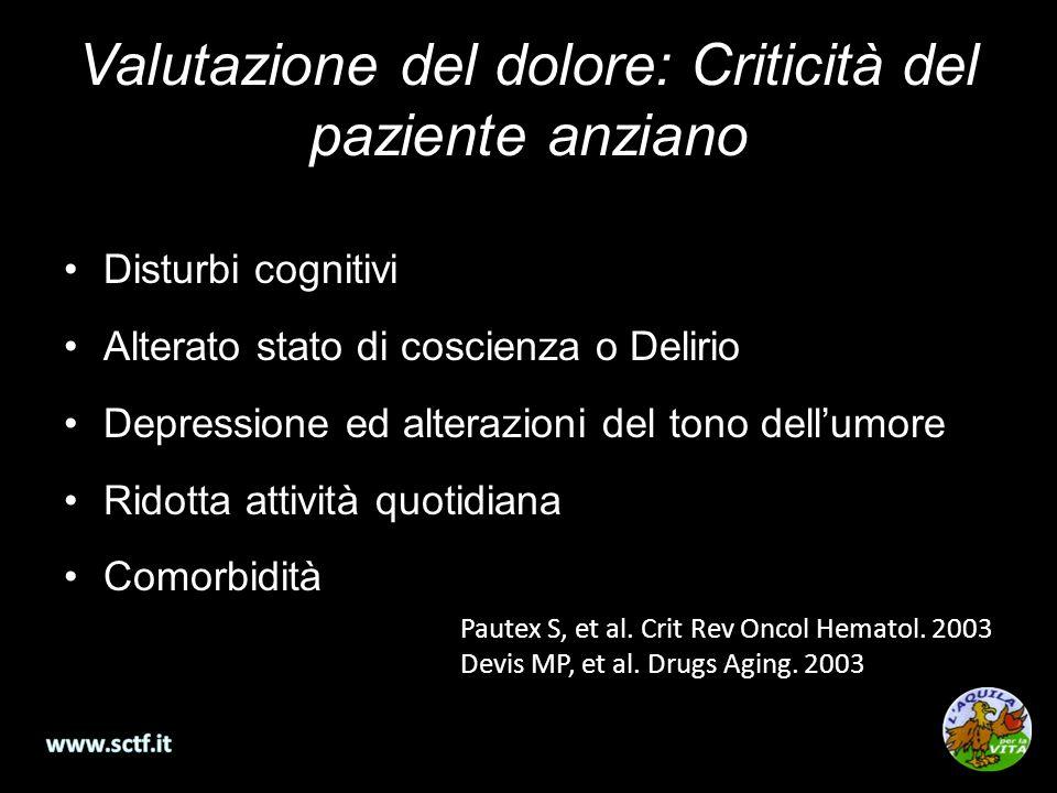 Valutazione del dolore: Criticità del paziente anziano Disturbi cognitivi Alterato stato di coscienza o Delirio Depressione ed alterazioni del tono dellumore Ridotta attività quotidiana Comorbidità Pautex S, et al.