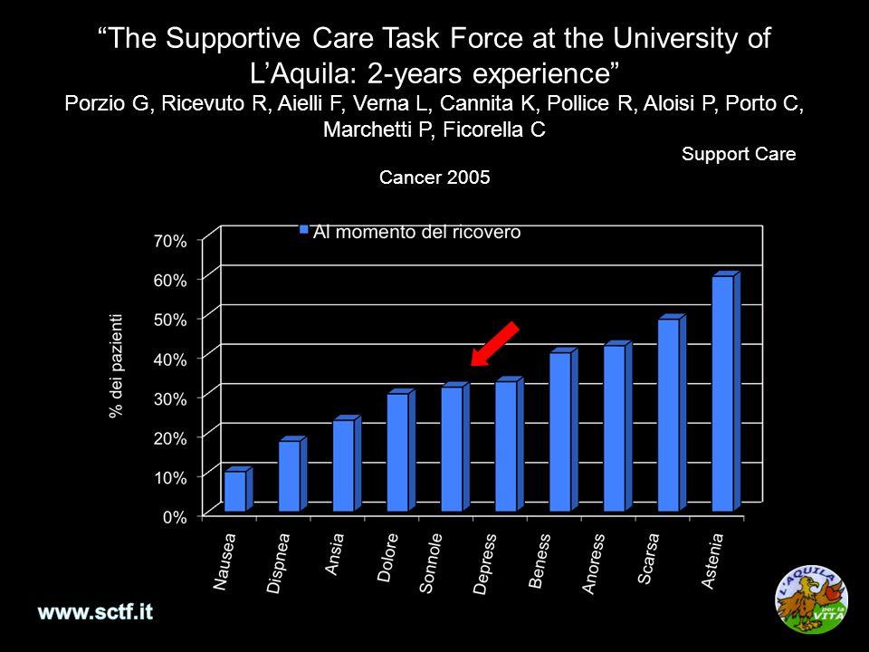 The Supportive Care Task Force at the University of LAquila: 2-years experience Porzio G, Ricevuto R, Aielli F, Verna L, Cannita K, Pollice R, Aloisi P, Porto C, Marchetti P, Ficorella C Support Care Cancer 2005