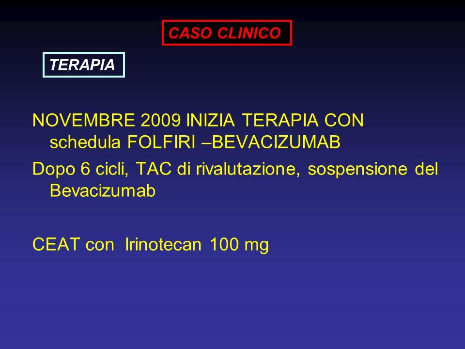 NOVEMBRE 2009 INIZIA TERAPIA CON schedula FOLFIRI –BEVACIZUMAB Dopo 6 cicli, TAC di rivalutazione, sospensione del Bevacizumab CEAT con Irinotecan 100