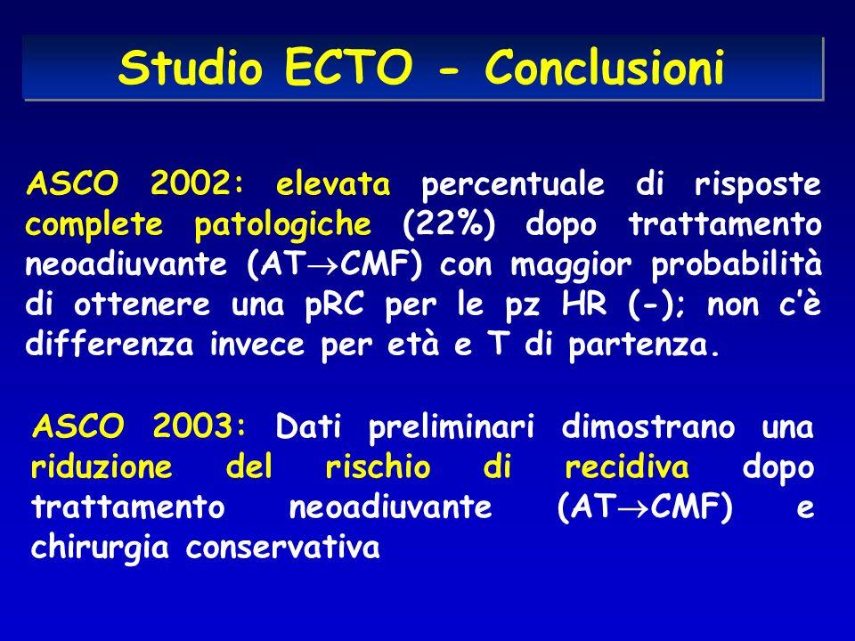 ASCO 2002: elevata percentuale di risposte complete patologiche (22%) dopo trattamento neoadiuvante (AT CMF) con maggior probabilità di ottenere una pRC per le pz HR (-); non cè differenza invece per età e T di partenza.