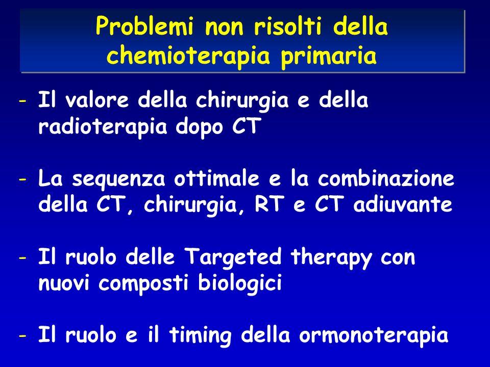 Problemi non risolti della chemioterapia primaria - -Il valore della chirurgia e della radioterapia dopo CT - -La sequenza ottimale e la combinazione della CT, chirurgia, RT e CT adiuvante - -Il ruolo delle Targeted therapy con nuovi composti biologici - -Il ruolo e il timing della ormonoterapia