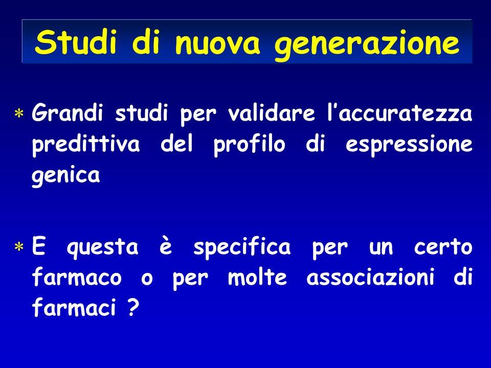 Studi di nuova generazione Grandi studi per validare laccuratezza predittiva del profilo di espressione genica E questa è specifica per un certo farmaco o per molte associazioni di farmaci ?
