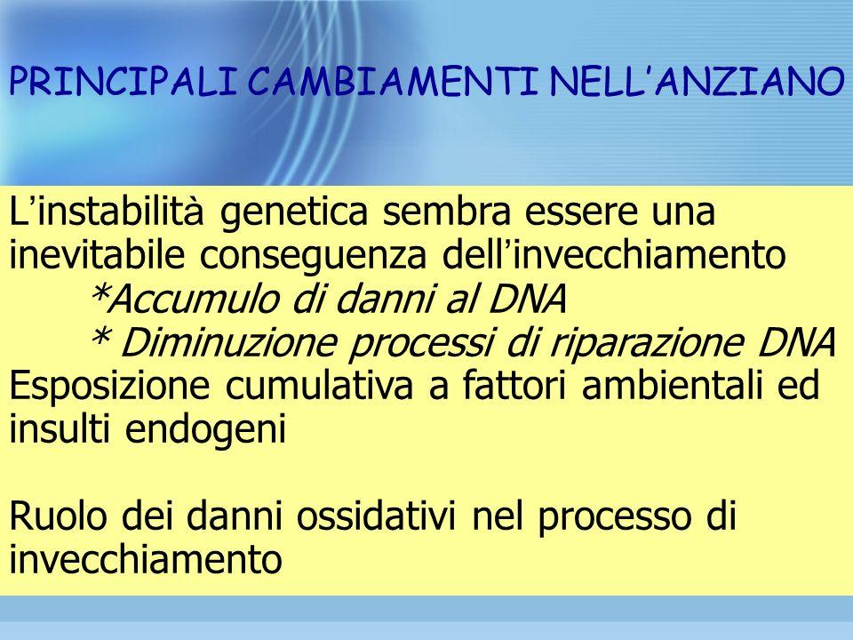 PRINCIPALI CAMBIAMENTI NELLANZIANO L instabilit à genetica sembra essere una inevitabile conseguenza dell invecchiamento *Accumulo di danni al DNA * D