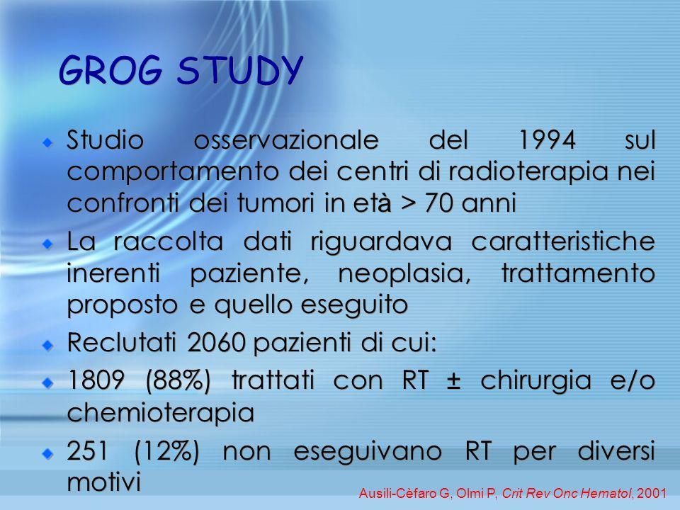 GROG STUDY Studio osservazionale del 1994 sul comportamento dei centri di radioterapia nei confronti dei tumori in et à > 70 anni La raccolta dati rig