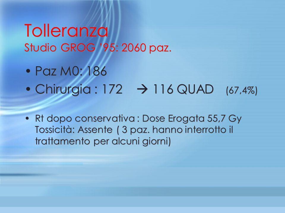 Tolleranza Studio GROG 95: 2060 paz. Paz M0: 186 Chirurgia : 172 116 QUAD (67,4%) Rt dopo conservativa : Dose Erogata 55,7 Gy Tossicità: Assente ( 3 p