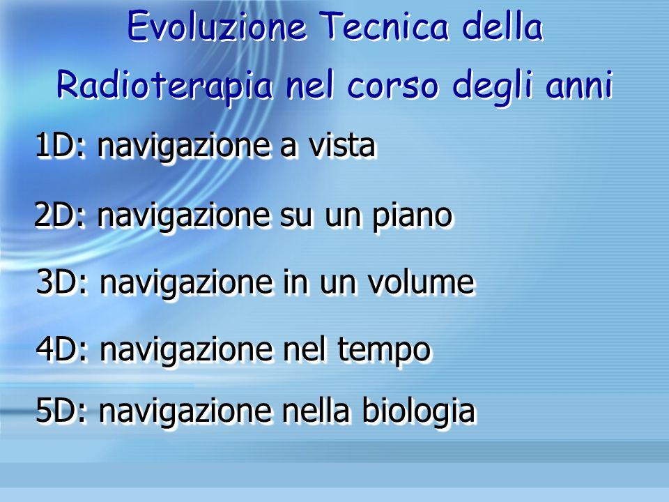 1D: navigazione a vista 2D: navigazione su un piano 4D: navigazione nel tempo 3D: navigazione in un volume 5D: navigazione nella biologia Evoluzione T