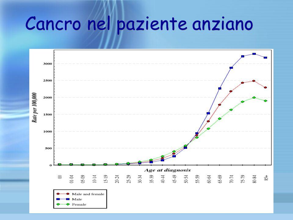 Antonini N Rad Oncol 2007 Con laumentare delletà diminuisce sia il tasso di RL, sia la differenza di tasso di RL tra i due gruppi (boost/no boost) <40 anni NO BOOST= RL a 5 anni 19.3% BOOST= differenza 9.8% >60 anni= differenza 1.9%