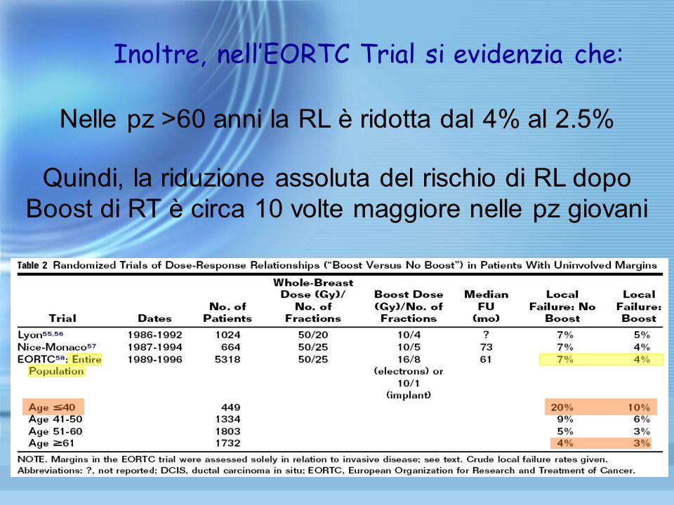 Nelle pz >60 anni la RL è ridotta dal 4% al 2.5% Quindi, la riduzione assoluta del rischio di RL dopo Boost di RT è circa 10 volte maggiore nelle pz g