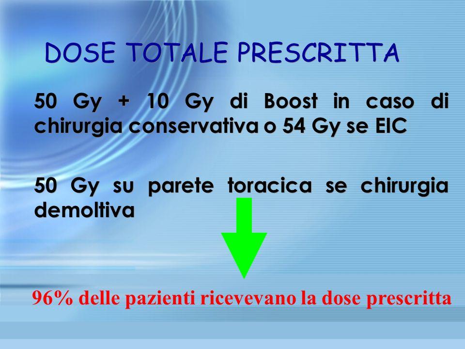 DOSE TOTALE PRESCRITTA 50 Gy + 10 Gy di Boost in caso di chirurgia conservativa o 54 Gy se EIC 50 Gy su parete toracica se chirurgia demoltiva 96% del