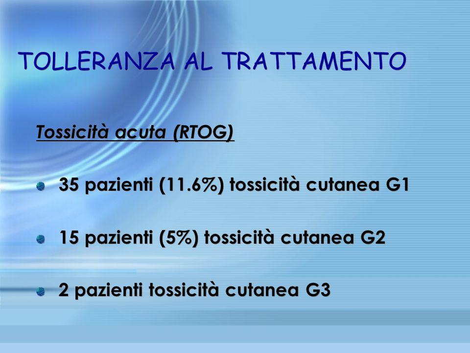 TOLLERANZA AL TRATTAMENTO Tossicità acuta (RTOG) 35 pazienti (11.6%) tossicità cutanea G1 15 pazienti (5%) tossicità cutanea G2 2 pazienti tossicità c