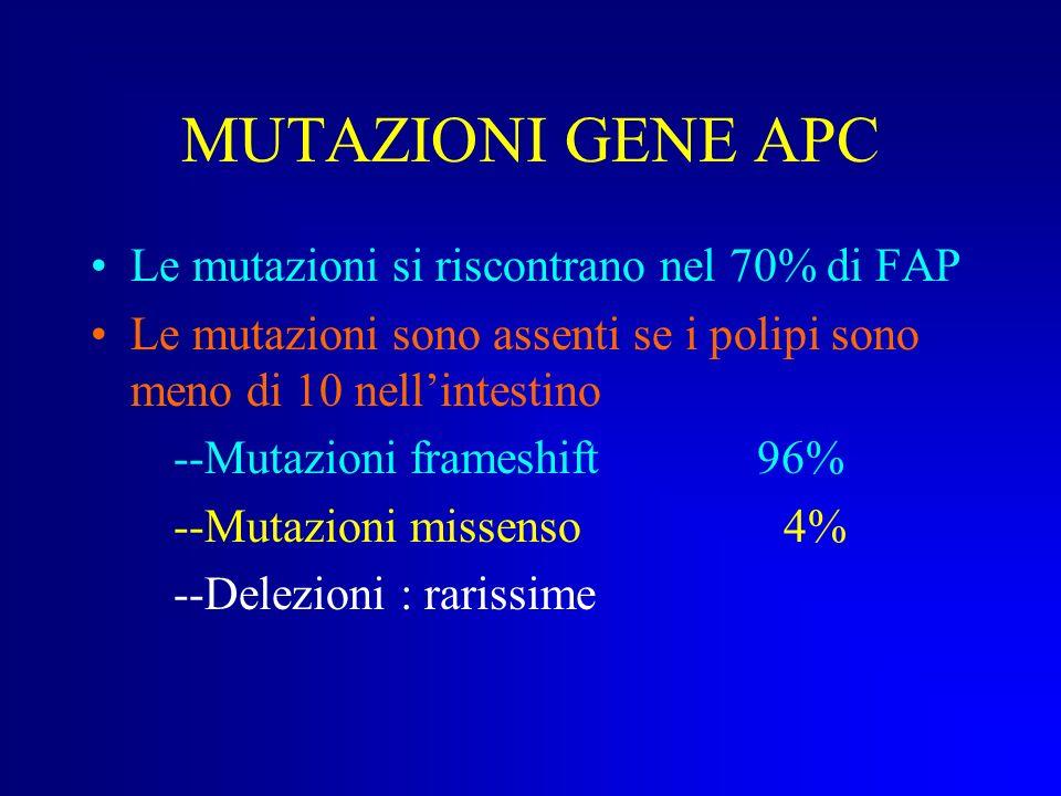 APC 5q DNA methylation DCC 18q P53 17p K-ras 12p MMR deficiency GASTROINTESTINAL CARCINOGENESIS: A STEPWISE PROCESS