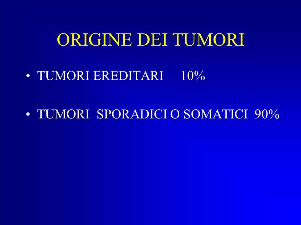 ORIGINE DEI TUMORI TUMORI EREDITARI 10% TUMORI SPORADICI O SOMATICI 90%