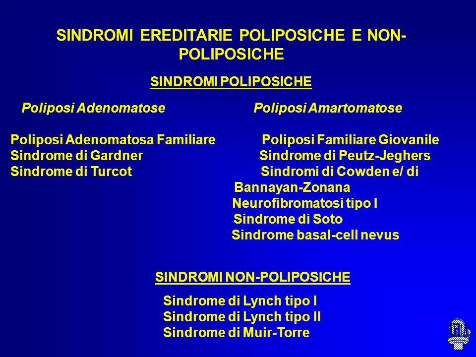 SINDROMI EREDITARIE POLIPOSICHE E NON- POLIPOSICHE SINDROMI POLIPOSICHE Poliposi Adenomatose Poliposi Amartomatose Poliposi Adenomatosa Familiare Poliposi Familiare Giovanile Sindrome di Gardner Sindrome di Peutz-Jeghers Sindrome di Turcot Sindromi di Cowden e/ di Bannayan-Zonana Neurofibromatosi tipo I Sindrome di Soto Sindrome basal-cell nevus SINDROMI NON-POLIPOSICHE Sindrome di Lynch tipo I Sindrome di Lynch tipo II Sindrome di Muir-Torre
