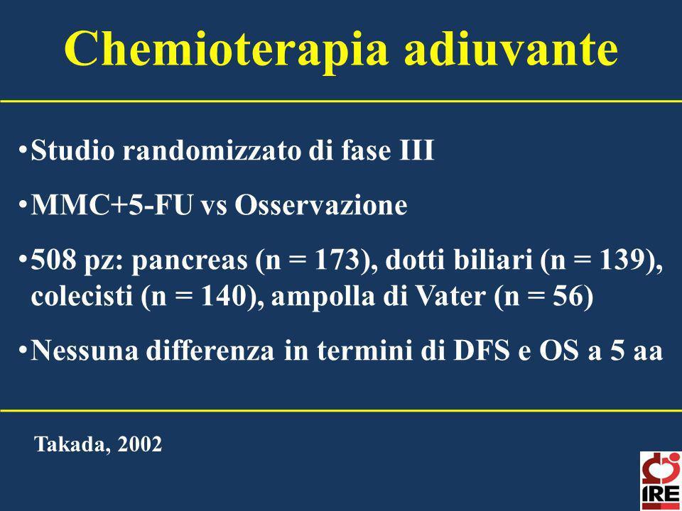 Studio randomizzato di fase III MMC+5-FU vs Osservazione 508 pz: pancreas (n = 173), dotti biliari (n = 139), colecisti (n = 140), ampolla di Vater (n