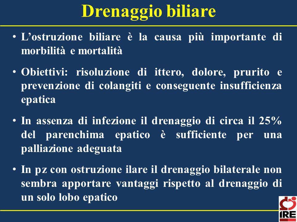 Drenaggio biliare Lostruzione biliare è la causa più importante di morbilità e mortalità Obiettivi: risoluzione di ittero, dolore, prurito e prevenzio