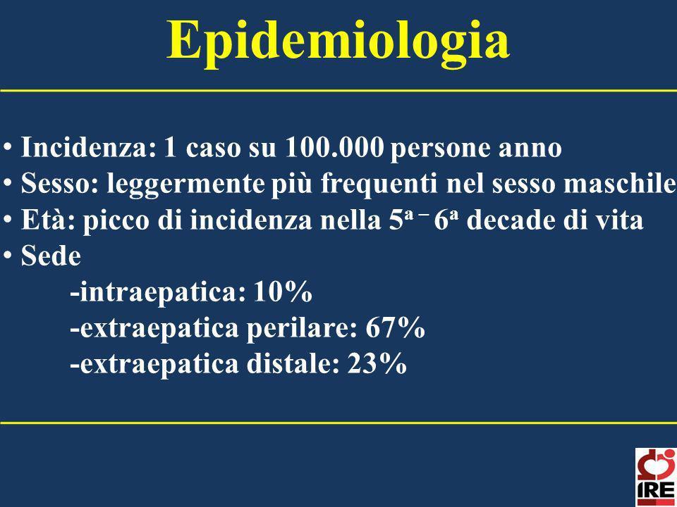 Epidemiologia Incidenza: 1 caso su 100.000 persone anno Sesso: leggermente più frequenti nel sesso maschile Età: picco di incidenza nella 5 a – 6 a de