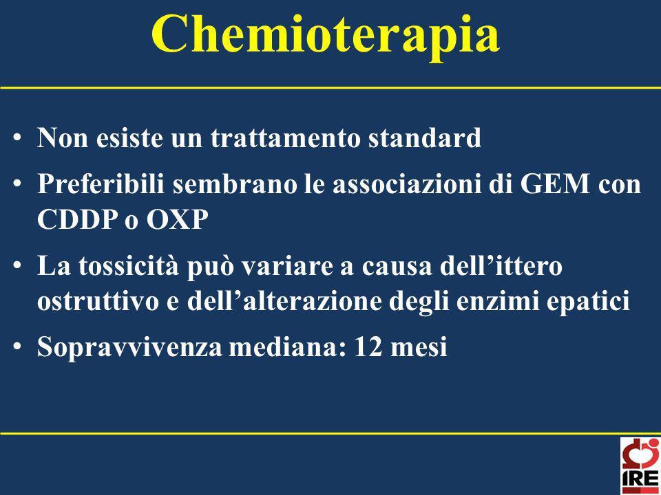 Chemioterapia Non esiste un trattamento standard Preferibili sembrano le associazioni di GEM con CDDP o OXP La tossicità può variare a causa dellitter