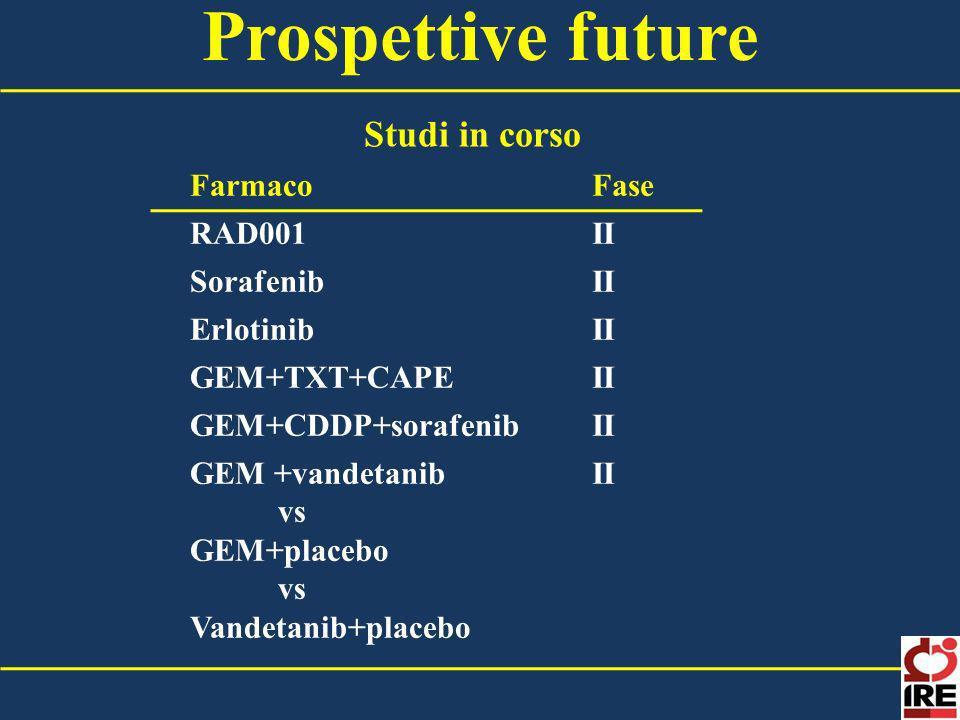 Prospettive future Studi in corso FarmacoFase RAD001II SorafenibII ErlotinibII GEM+TXT+CAPEII GEM+CDDP+sorafenibII GEM +vandetanib vs GEM+placebo vs V