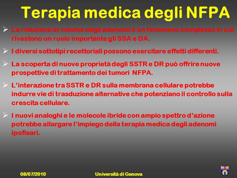 Terapia medica degli NFPA La riduzione di volume degli adenomi è un fenomeno complesso in cui rivestono un ruolo importante gli SSA e DA. I diversi so