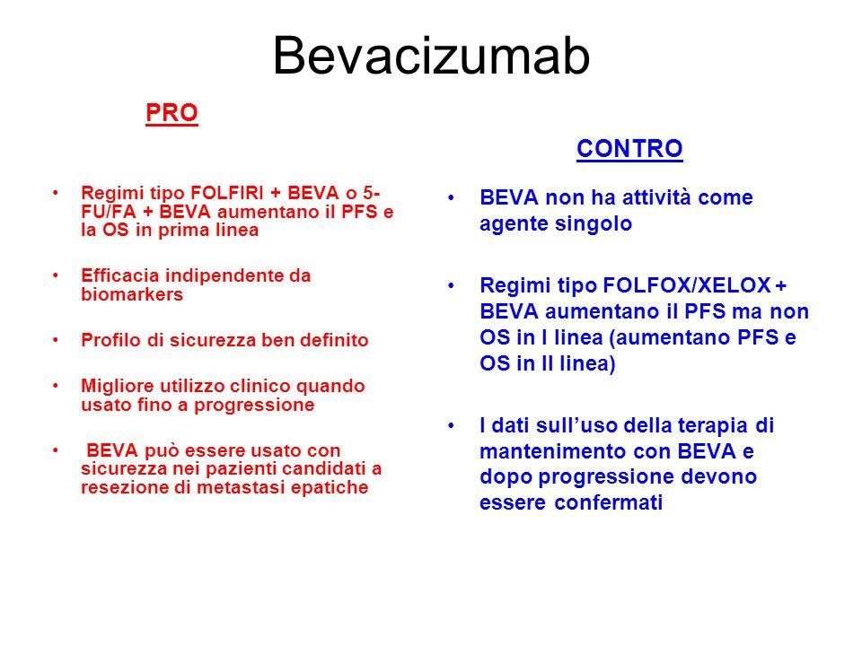 Bevacizumab Regimi tipo FOLFIRI + BEVA o 5- FU/FA + BEVA aumentano il PFS e la OS in prima linea Efficacia indipendente da biomarkers Profilo di sicurezza ben definito Migliore utilizzo clinico quando usato fino a progressione BEVA può essere usato con sicurezza nei pazienti candidati a resezione di metastasi epatiche BEVA non ha attività come agente singolo Regimi tipo FOLFOX/XELOX + BEVA aumentano il PFS ma non OS in I linea (aumentano PFS e OS in II linea) I dati sulluso della terapia di mantenimento con BEVA e dopo progressione devono essere confermati PRO CONTRO