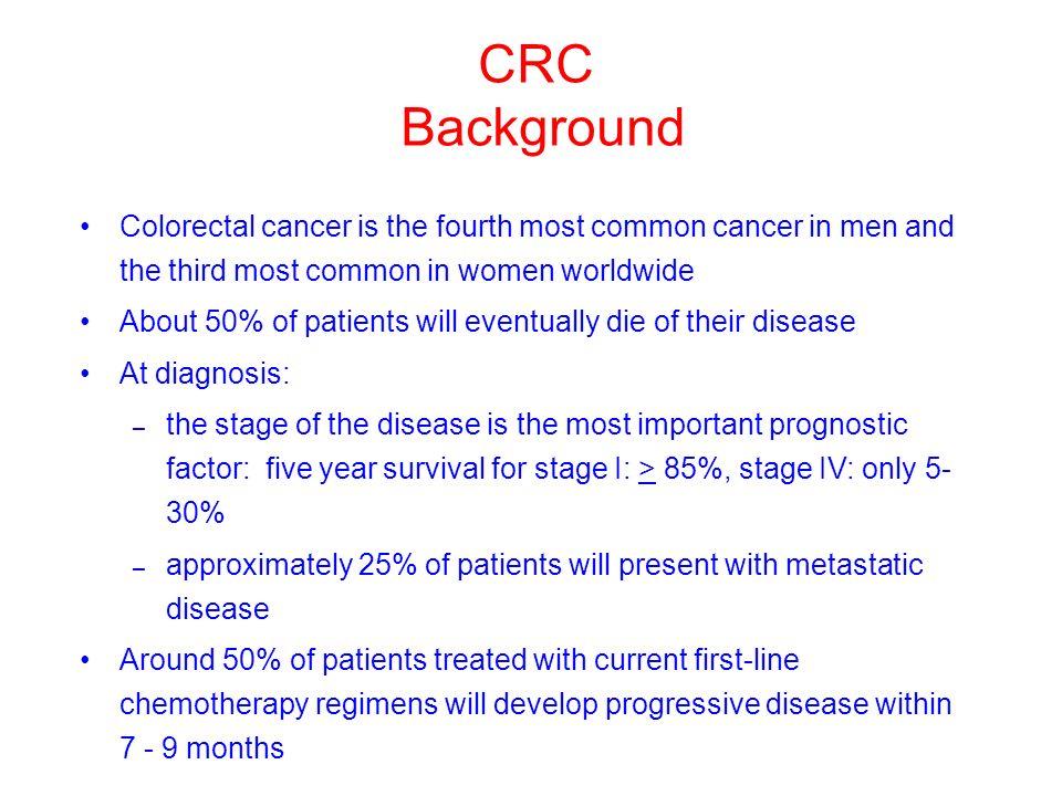 Saltz L. et al: IFL NEJM 2004 Sobrero A et al: FOLFIRI Oncology 2009