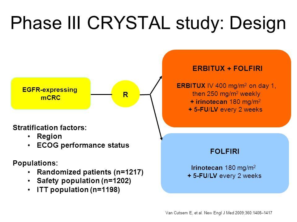 Phase III CRYSTAL study: Design Stratification factors: Region ECOG performance status Populations: Randomized patients (n=1217) Safety population (n=