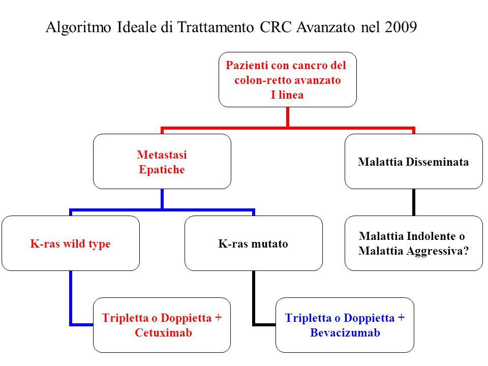 Pazienti con cancro del colon-retto avanzato I linea Metastasi Epatiche K-ras wild type Tripletta o Doppietta + Cetuximab K-ras mutato Tripletta o Dop