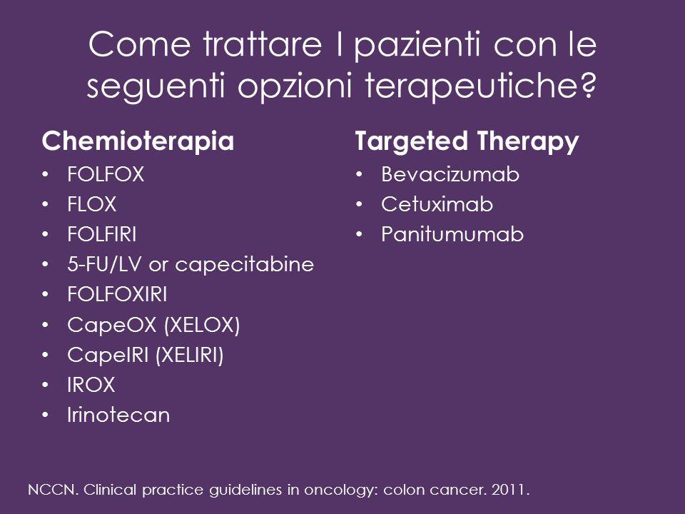 Come trattare I pazienti con le seguenti opzioni terapeutiche? Chemioterapia FOLFOX FLOX FOLFIRI 5-FU/LV or capecitabine FOLFOXIRI CapeOX (XELOX) Cape