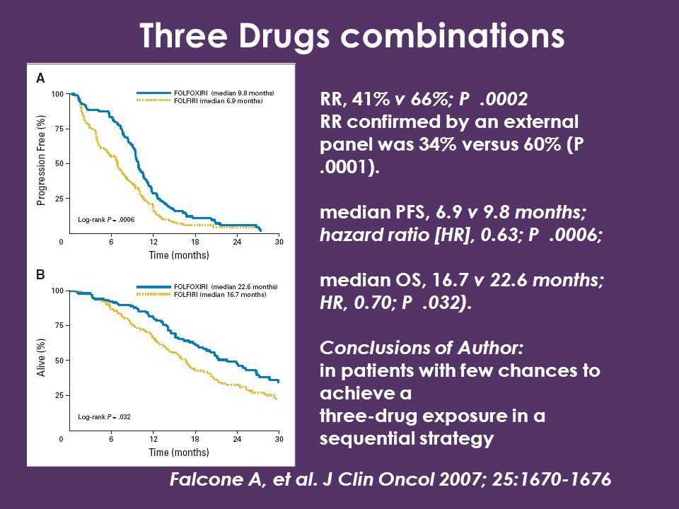 Falcone A, et al. J Clin Oncol 2007; 25:1670-1676 RR, 41% v 66%; P.0002 RR confirmed by an external panel was 34% versus 60% (P.0001). median PFS, 6.9