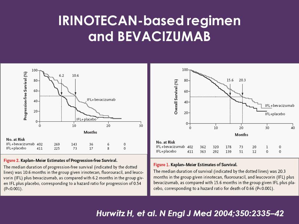 IRINOTECAN-based regimen and BEVACIZUMAB Hurwitz H, et al. N Engl J Med 2004;350:2335–42