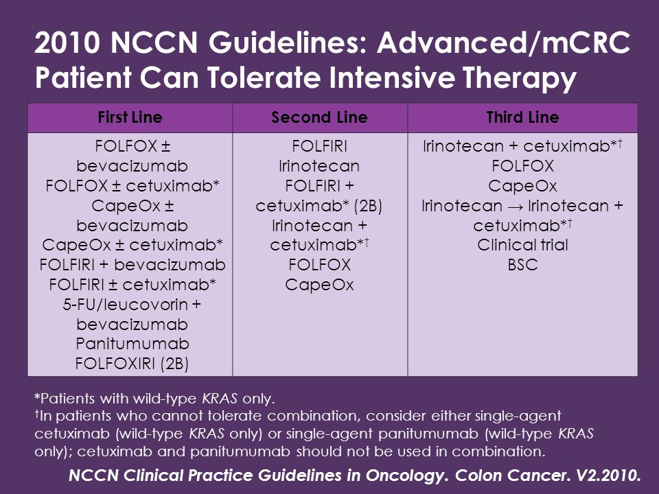 2010 NCCN Guidelines: Advanced/mCRC Patient Can Tolerate Intensive Therapy First LineSecond LineThird Line FOLFOX ± bevacizumab FOLFOX ± cetuximab* Ca